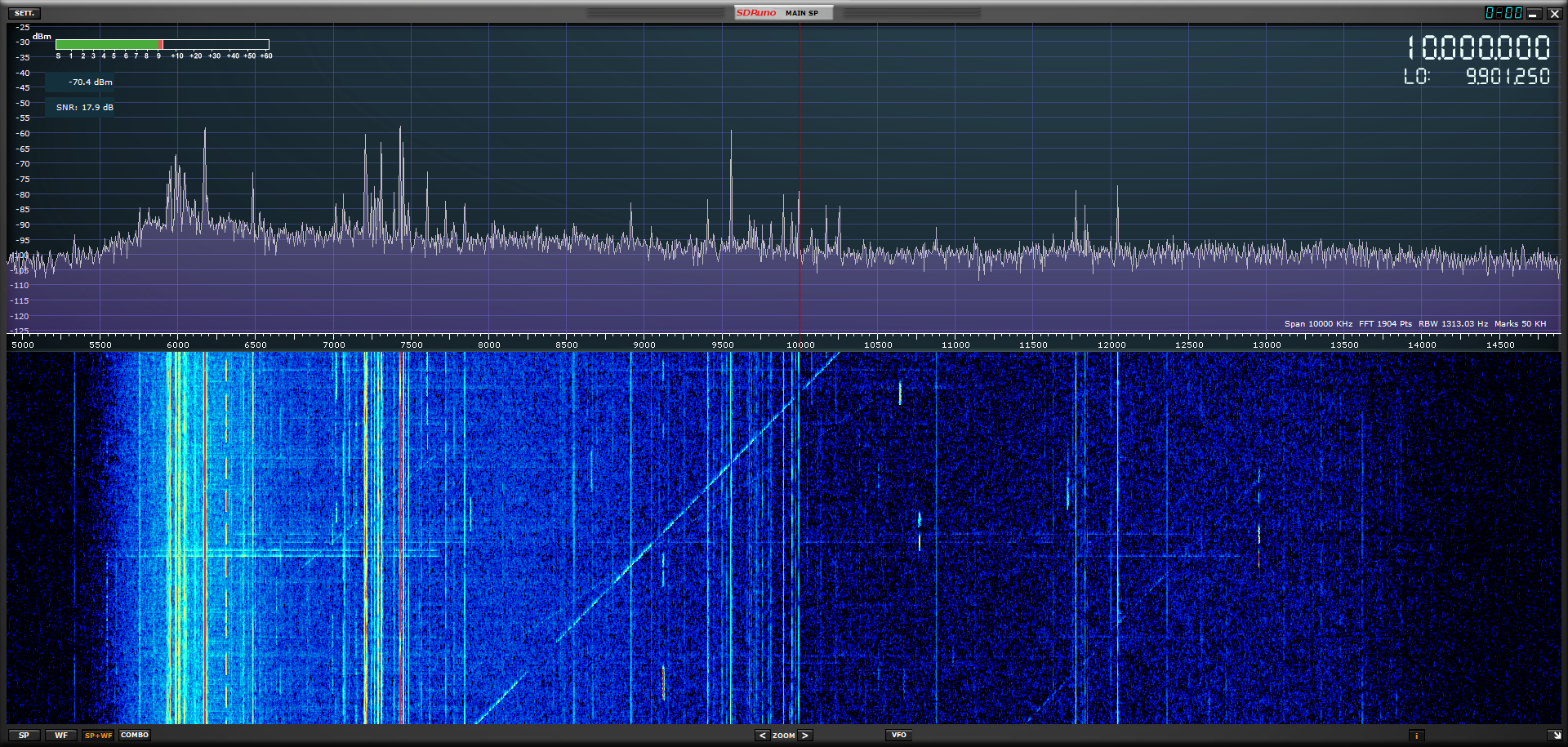 Noise On Hf Bands