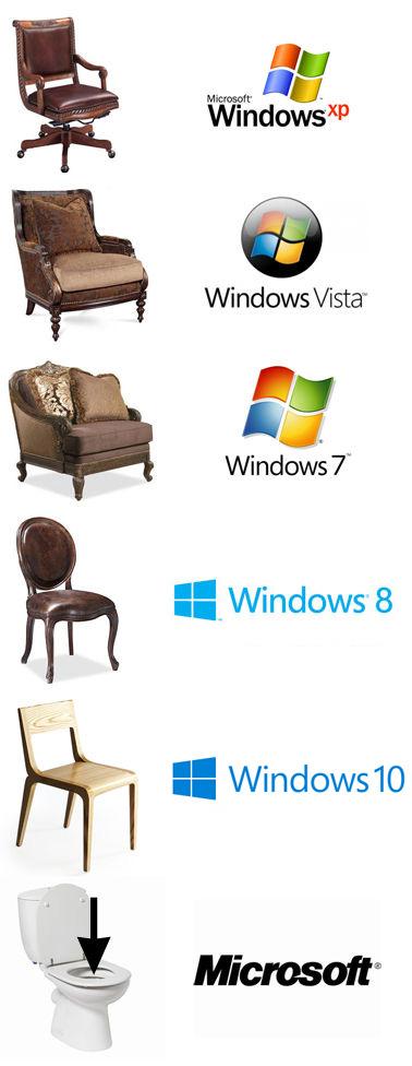 WindowsReleasesLikeChairs.jpg